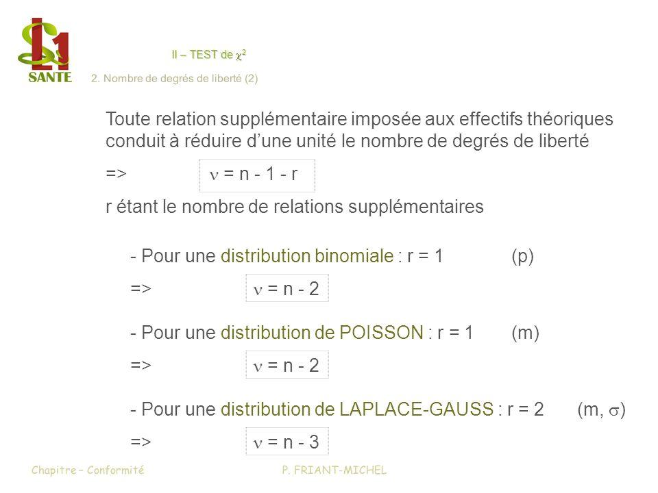 III - CONDITIONS dEMPLOI du TEST de 2 2.Le 2 est suivi lorsque : * N 50 * n 5 1.