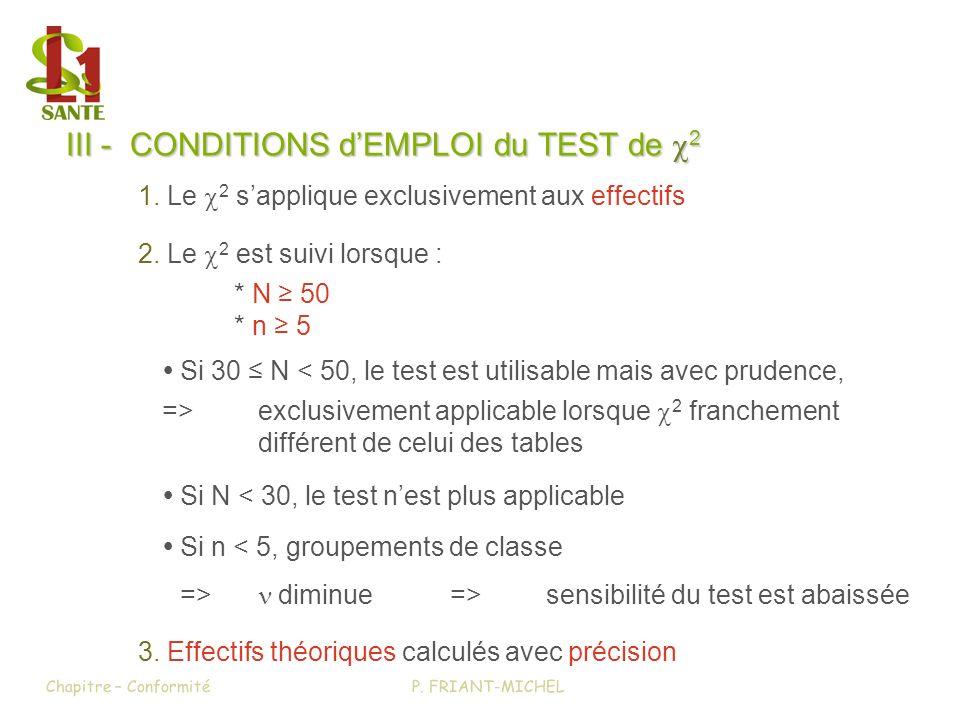 III - CONDITIONS dEMPLOI du TEST de 2 2. Le 2 est suivi lorsque : * N 50 * n 5 1. Le 2 s applique exclusivement aux effectifs Si 30 N < 50, le test es