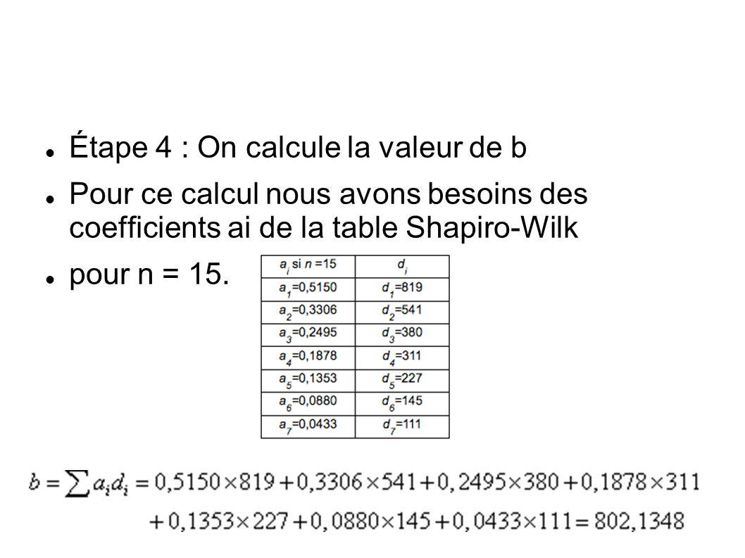 Étape 4 : On calcule la valeur de b Pour ce calcul nous avons besoins des coefficients ai de la table Shapiro-Wilk pour n = 15.