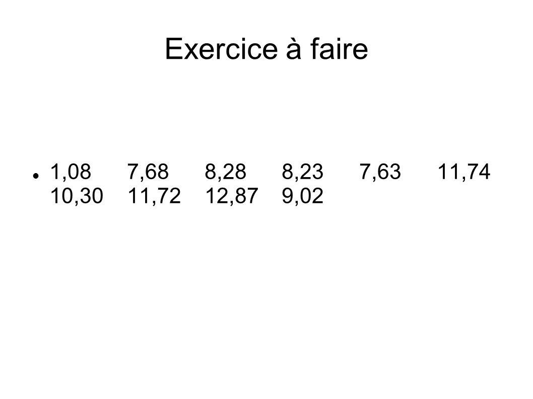 Exercice à faire 1,08 7,68 8,28 8,23 7,63 11,74 10,30 11,72 12,87 9,02