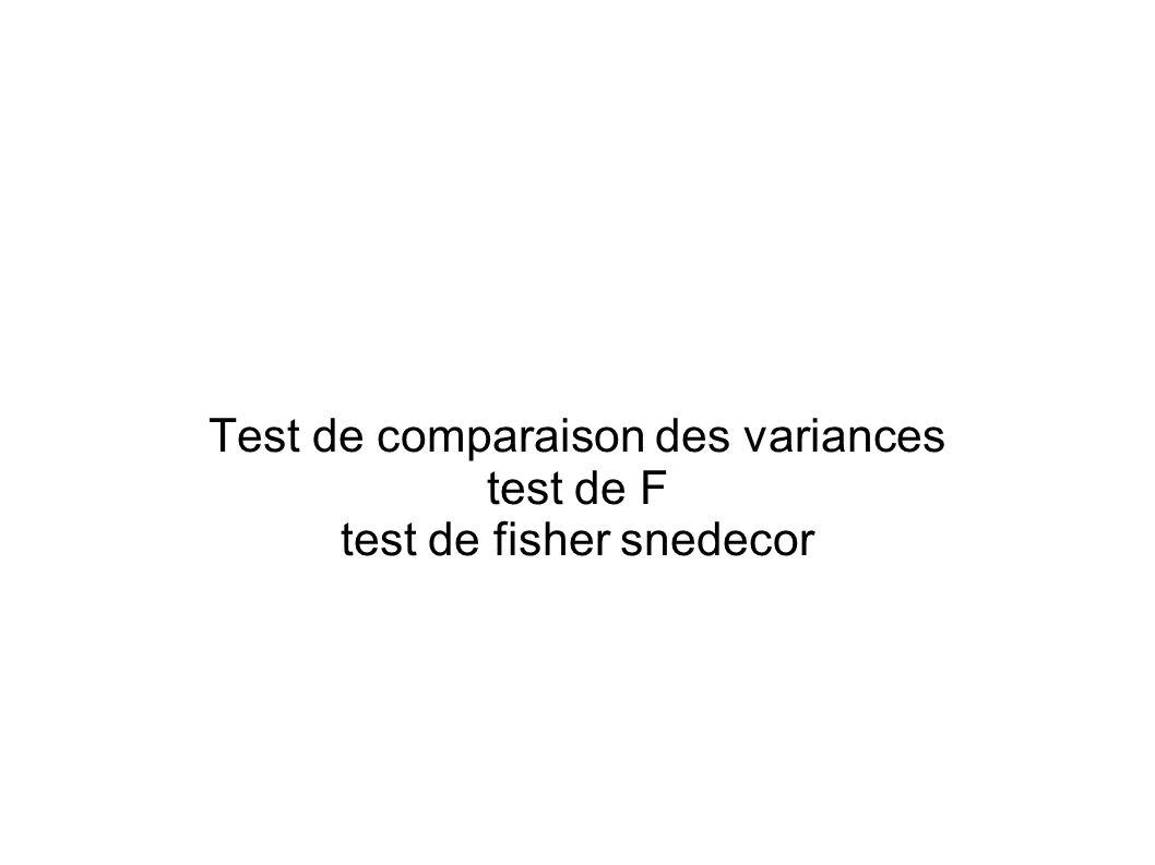 Test de comparaison des variances test de F test de fisher snedecor