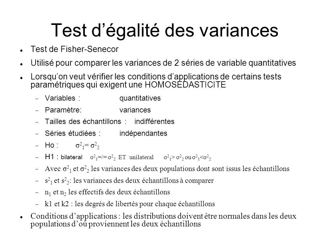 Test dégalité des variances Test de Fisher-Senecor Utilisé pour comparer les variances de 2 séries de variable quantitatives Lorsquon veut vérifier le