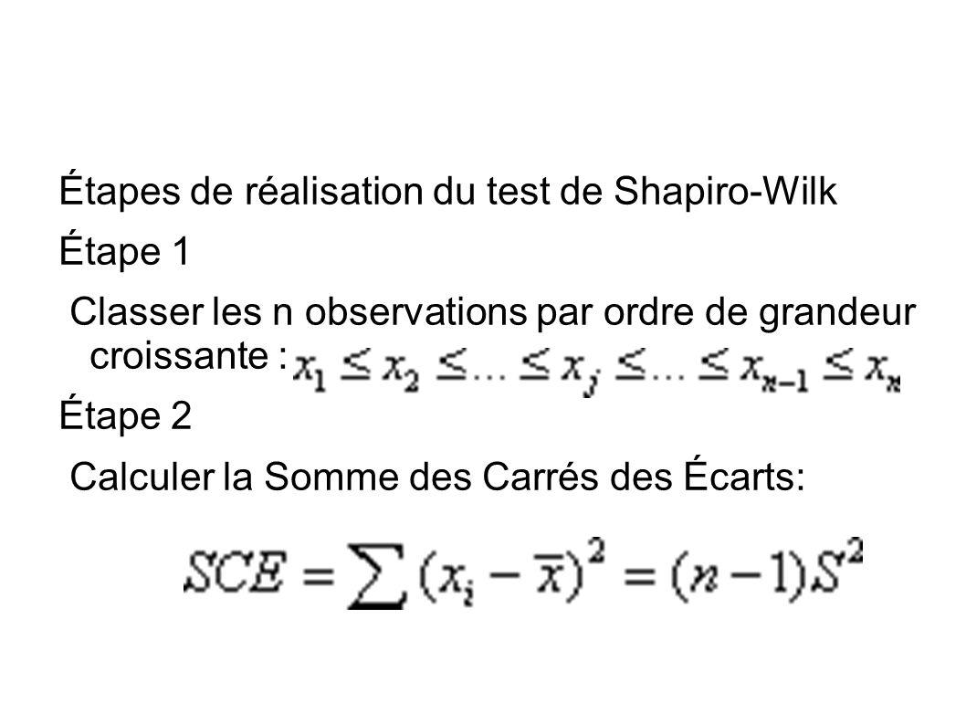Étapes de réalisation du test de Shapiro-Wilk Étape 1 Classer les n observations par ordre de grandeur croissante : Étape 2 Calculer la Somme des Carr