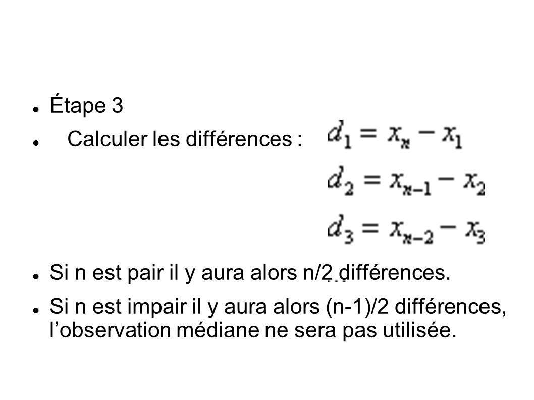 Étape 3 Calculer les différences : Si n est pair il y aura alors n/2 différences. Si n est impair il y aura alors (n-1)/2 différences, lobservation mé