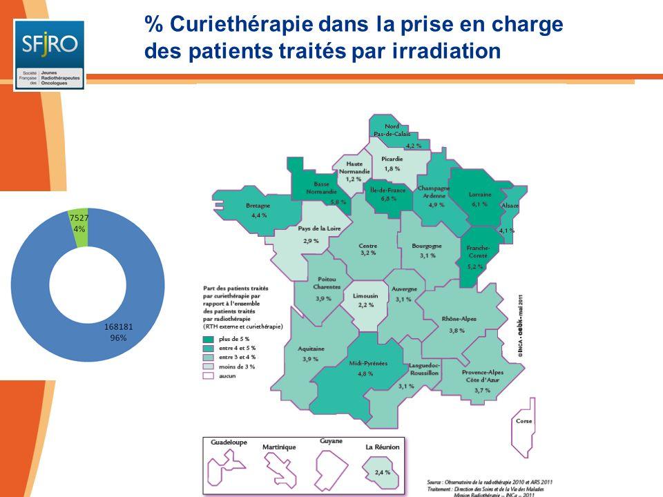N curiethérapie par région