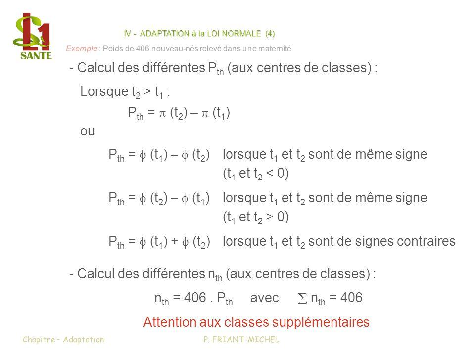 - Calcul des différentes P th (aux centres de classes) : - Calcul des différentes n th (aux centres de classes) : n th = 406. P th avec n th = 406 Att