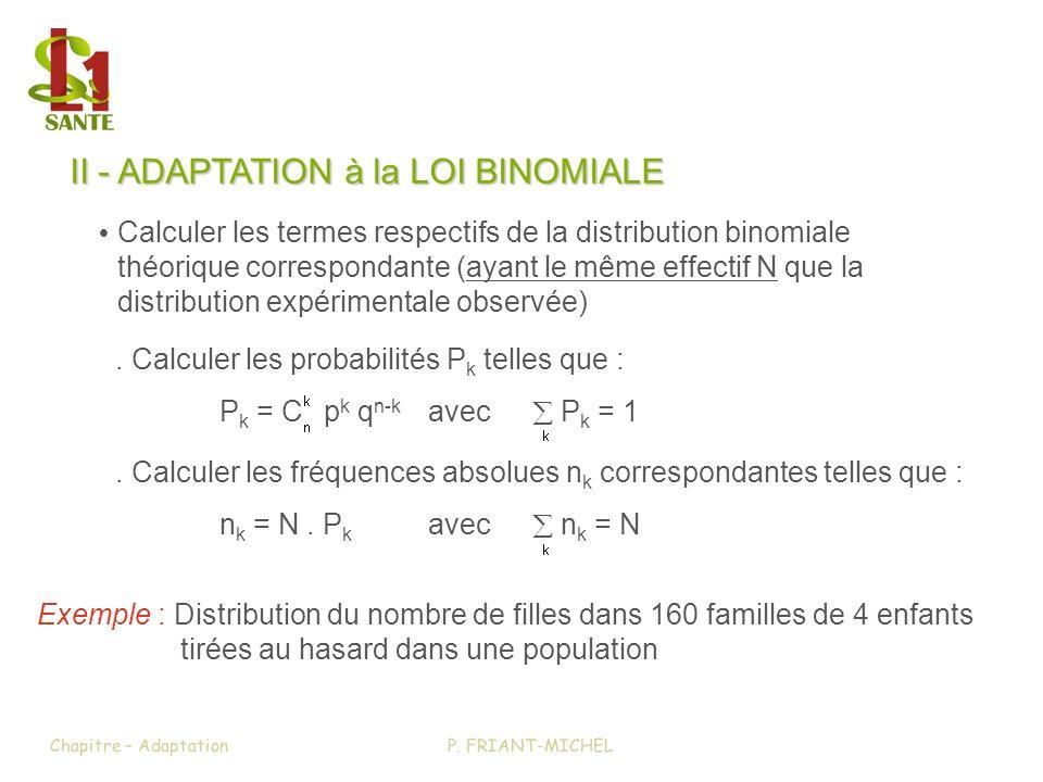 Calculer les termes respectifs de la distribution binomiale théorique correspondante (ayant le même effectif N que la distribution expérimentale obser