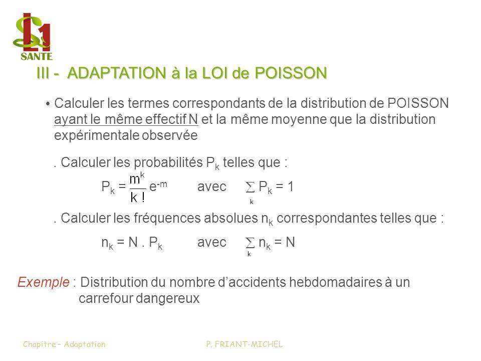 Calculer les termes correspondants de la distribution de POISSON ayant le même effectif N et la même moyenne que la distribution expérimentale observé