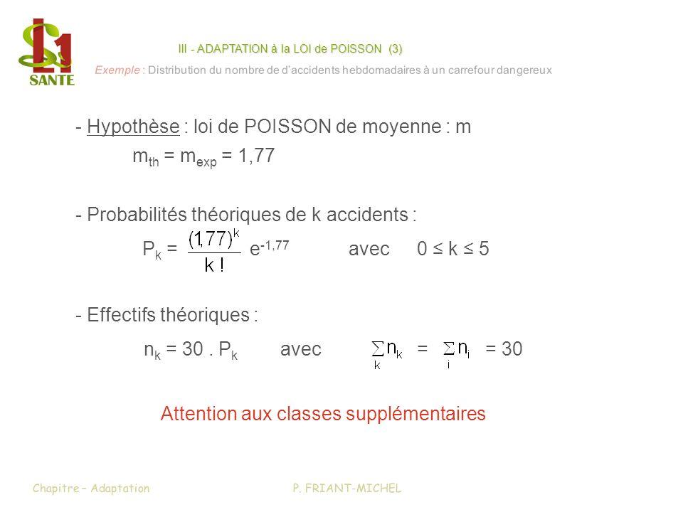 - Probabilités théoriques de k accidents : P k = e -1,77 avec0 k 5 - Effectifs théoriques : n k = 30. P k avec= = 30 Attention aux classes supplémenta