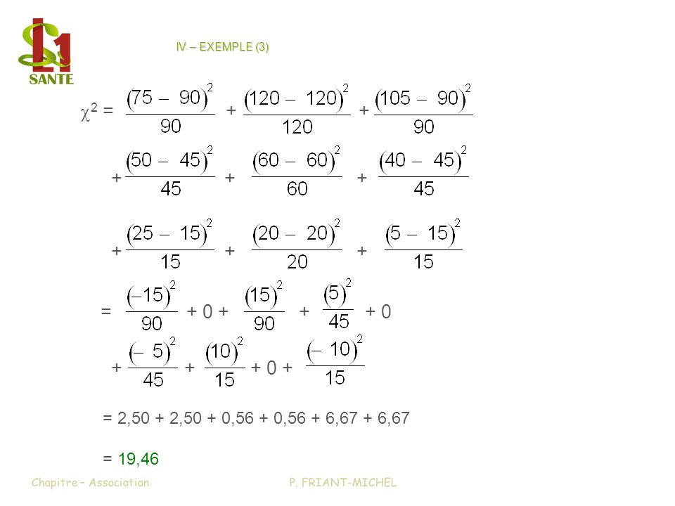 2 =++ =+ 0 +++ 0 Chapitre – AssociationP. FRIANT-MICHEL IV – EXEMPLE (3) ++++++ ++++++ +++ 0 + = 2,50 + 2,50 + 0,56 + 0,56 + 6,67 + 6,67 = 19,46