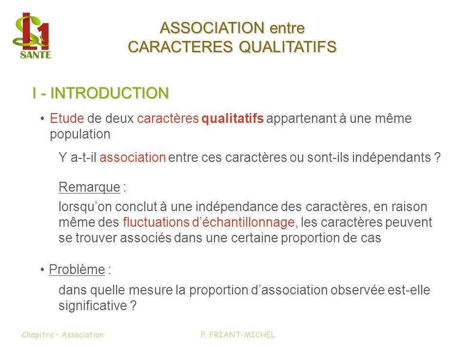 ASSOCIATION entre CARACTERES QUALITATIFS I - INTRODUCTION Y a-t-il association entre ces caractères ou sont-ils indépendants ? Etude de deux caractère