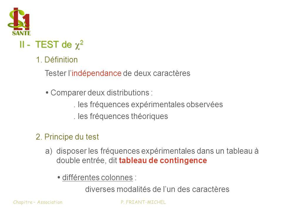 II - TEST de 2 1. Définition Comparer deux distributions :. les fréquences expérimentales observées. les fréquences théoriques Tester lindépendance de