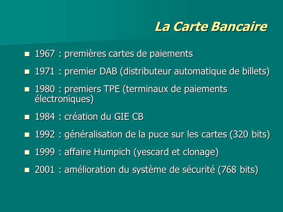 La Carte Bancaire 1967 : premières cartes de paiements 1967 : premières cartes de paiements 1971 : premier DAB (distributeur automatique de billets) 1