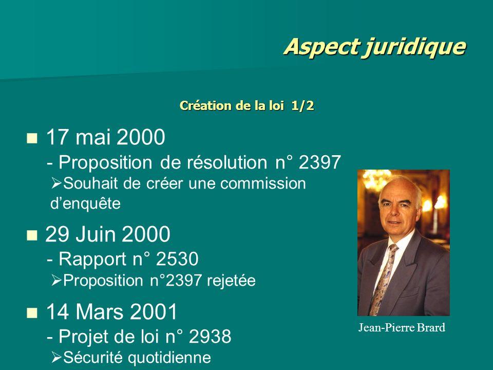 Création de la loi 1/2 17 mai 2000 - Proposition de résolution n° 2397 Souhait de créer une commission denquête 29 Juin 2000 - Rapport n° 2530 Proposi