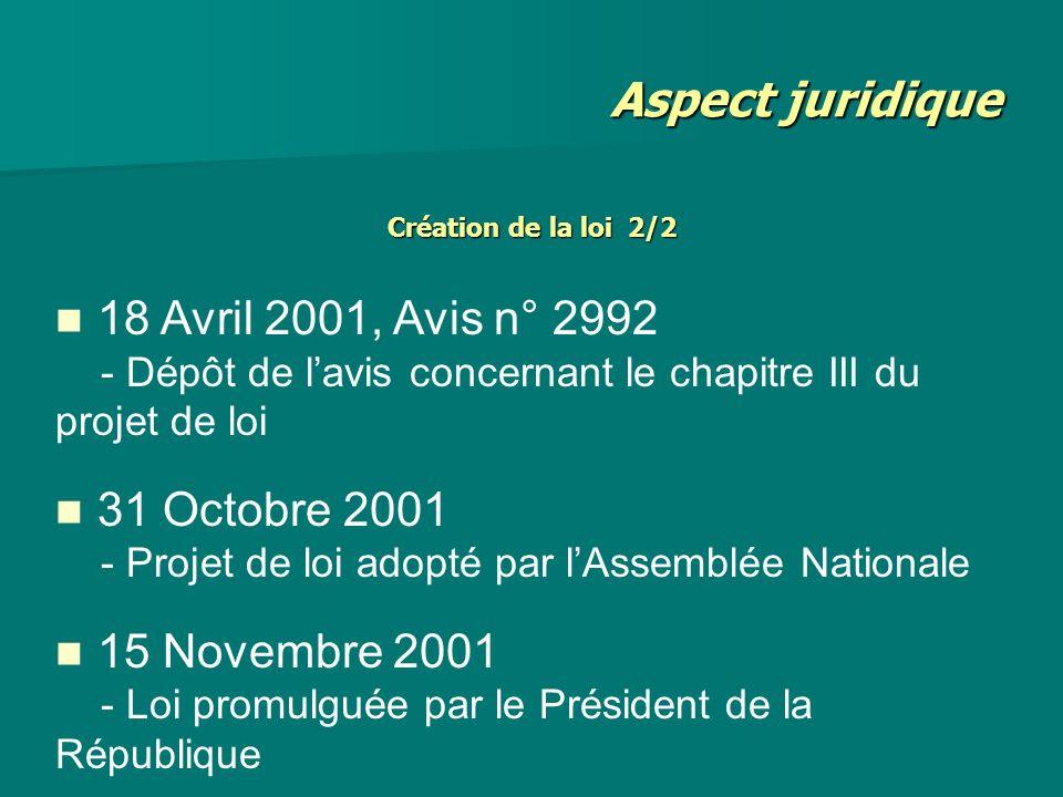 18 Avril 2001, Avis n° 2992 - Dépôt de lavis concernant le chapitre III du projet de loi 31 Octobre 2001 - Projet de loi adopté par lAssemblée Nationa