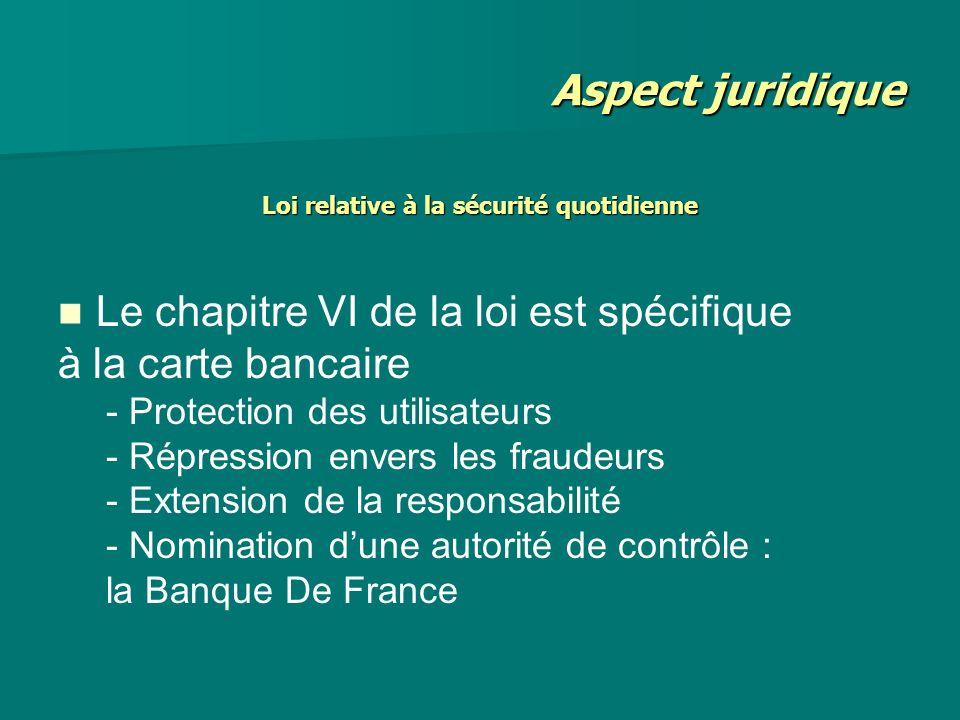 Loi relative à la sécurité quotidienne Le chapitre VI de la loi est spécifique à la carte bancaire - Protection des utilisateurs - Répression envers l