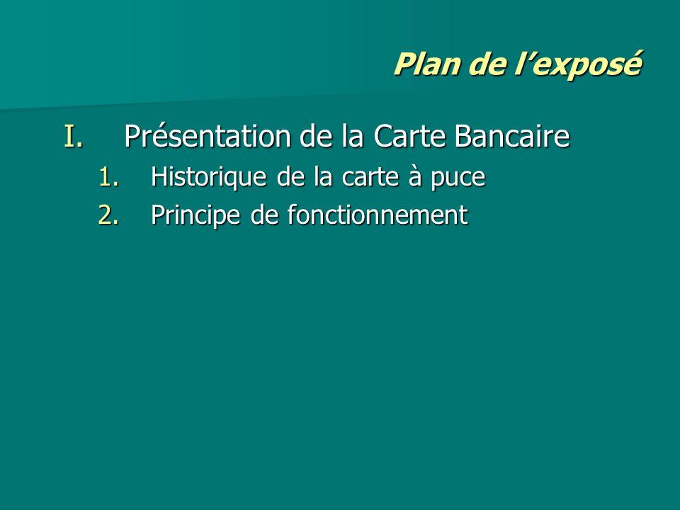 I.Présentation de la Carte Bancaire 1.Historique de la carte à puce 2.Principe de fonctionnement