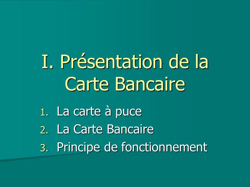 I. Présentation de la Carte Bancaire 1. La carte à puce 2. La Carte Bancaire 3. Principe de fonctionnement