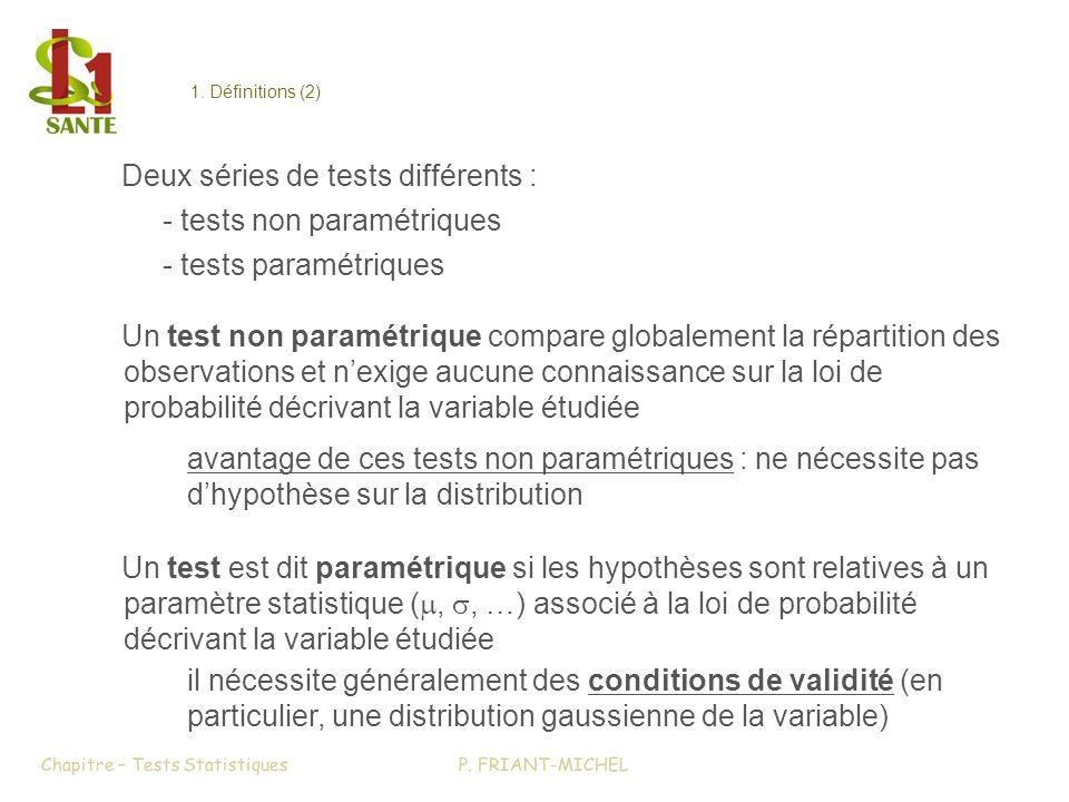 Deux séries de tests différents : Un test non paramétrique compare globalement la répartition des observations et nexige aucune connaissance sur la loi de probabilité décrivant la variable étudiée - tests non paramétriques - tests paramétriques avantage de ces tests non paramétriques : ne nécessite pas dhypothèse sur la distribution Un test est dit paramétrique si les hypothèses sont relatives à un paramètre statistique (,, …) associé à la loi de probabilité décrivant la variable étudiée il nécessite généralement des conditions de validité (en particulier, une distribution gaussienne de la variable) 1.