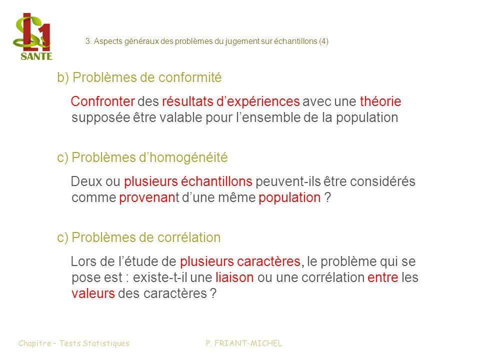 b) Problèmes de conformité Confronter des résultats dexpériences avec une théorie supposée être valable pour lensemble de la population c) Problèmes dhomogénéité Deux ou plusieurs échantillons peuvent-ils être considérés comme provenant dune même population .