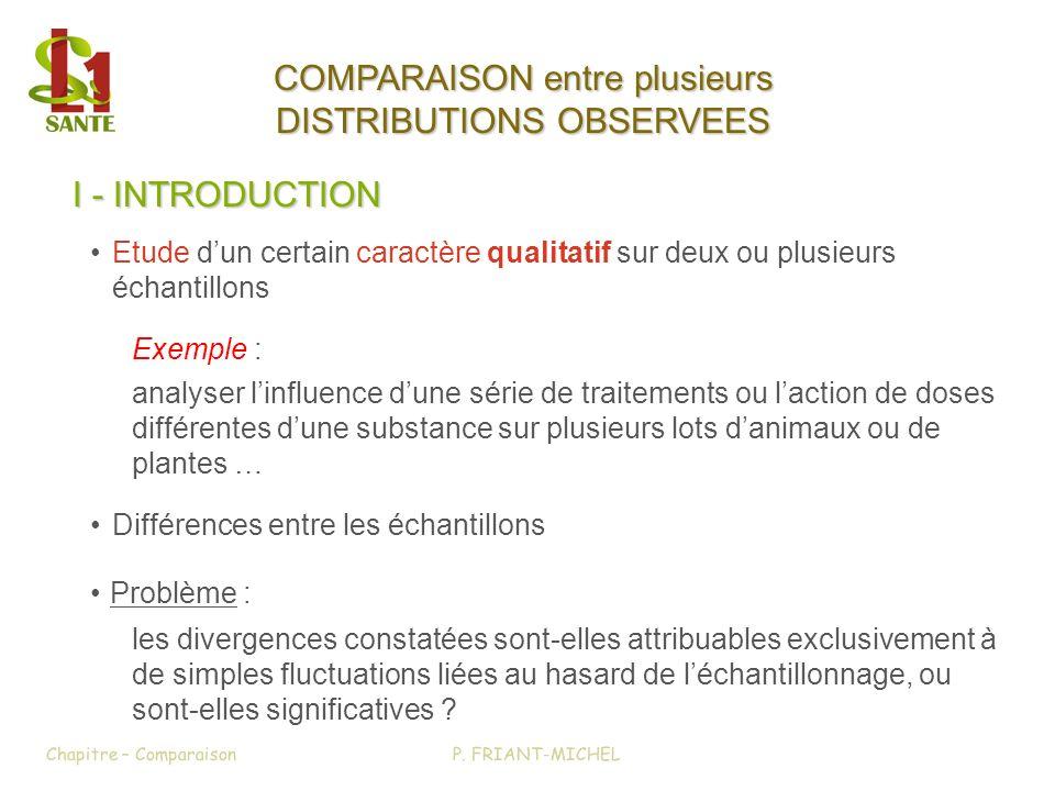 Chapitre – Comparaison COMPARAISON entre plusieurs DISTRIBUTIONS OBSERVEES I - INTRODUCTION Etude dun certain caractère qualitatif sur deux ou plusieurs échantillons Exemple : analyser linfluence dune série de traitements ou laction de doses différentes dune substance sur plusieurs lots danimaux ou de plantes … Problème : les divergences constatées sont-elles attribuables exclusivement à de simples fluctuations liées au hasard de léchantillonnage, ou sont-elles significatives .