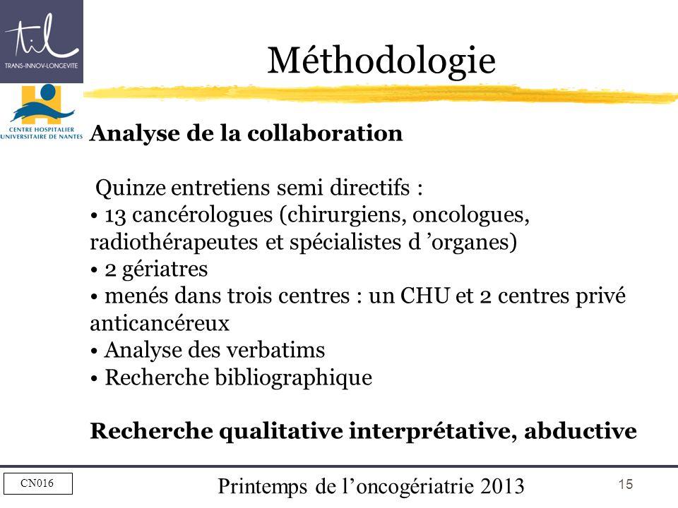 Printemps de loncogériatrie 2013 CN016 15 Méthodologie Analyse de la collaboration Quinze entretiens semi directifs : 13 cancérologues (chirurgiens, o