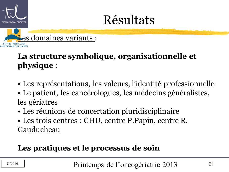 Printemps de loncogériatrie 2013 CN016 21 Résultats Les domaines variants : La structure symbolique, organisationnelle et physique : Les représentatio