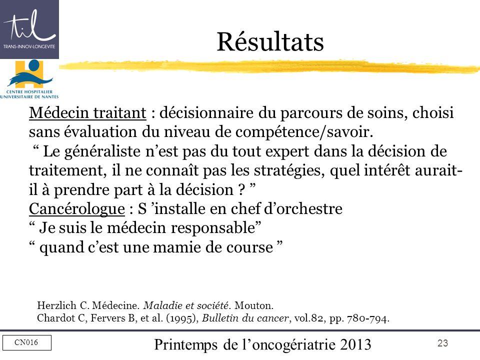Printemps de loncogériatrie 2013 CN016 23 Résultats Médecin traitant : décisionnaire du parcours de soins, choisi sans évaluation du niveau de compéte