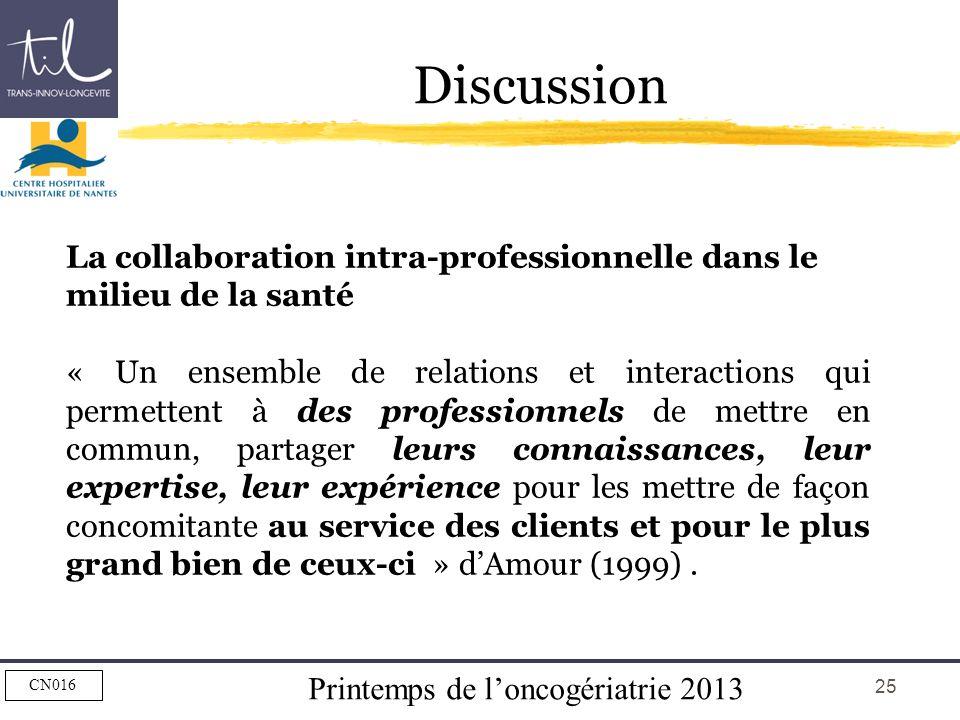 Printemps de loncogériatrie 2013 CN016 25 Discussion La collaboration intra-professionnelle dans le milieu de la santé « Un ensemble de relations et i