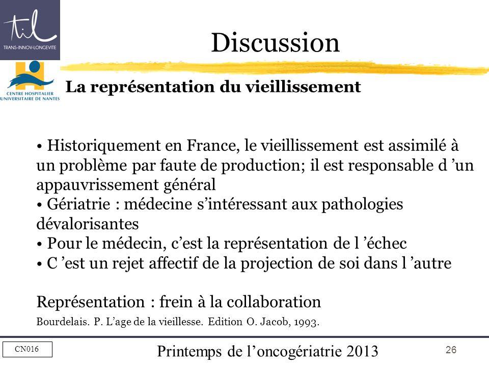 Printemps de loncogériatrie 2013 CN016 26 Discussion La représentation du vieillissement Historiquement en France, le vieillissement est assimilé à un