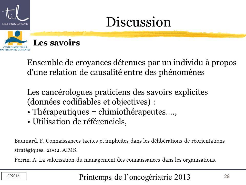 Printemps de loncogériatrie 2013 CN016 28 Discussion Les savoirs Ensemble de croyances détenues par un individu à propos dune relation de causalité en