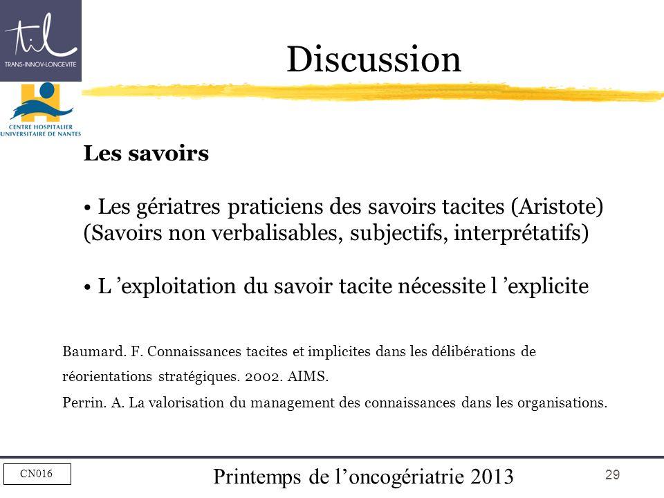 Printemps de loncogériatrie 2013 CN016 29 Discussion Les savoirs Les gériatres praticiens des savoirs tacites (Aristote) (Savoirs non verbalisables, s