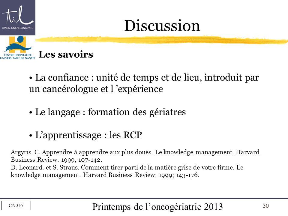 Printemps de loncogériatrie 2013 CN016 30 Discussion Les savoirs La confiance : unité de temps et de lieu, introduit par un cancérologue et l expérien