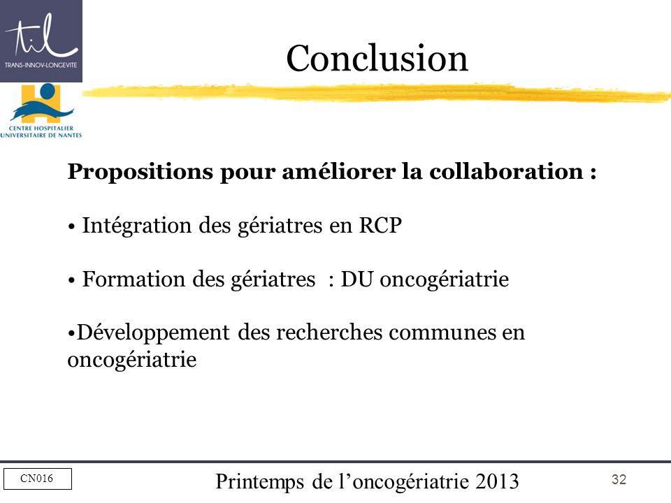 Printemps de loncogériatrie 2013 CN016 32 Conclusion Propositions pour améliorer la collaboration : Intégration des gériatres en RCP Formation des gér