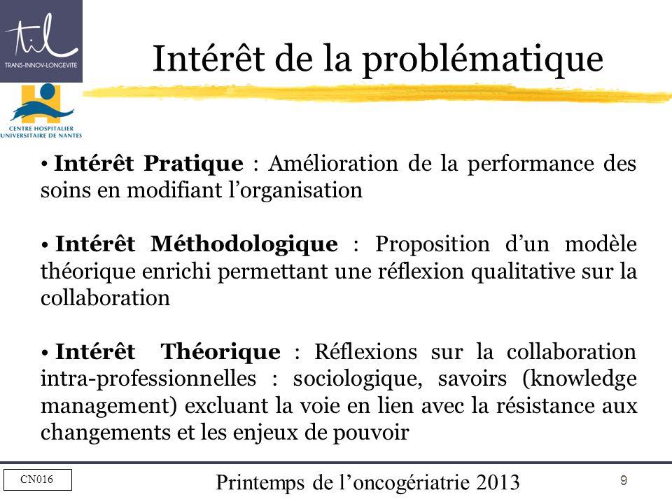 Printemps de loncogériatrie 2013 CN016 9 Intérêt de la problématique Intérêt Pratique : Amélioration de la performance des soins en modifiant lorganis