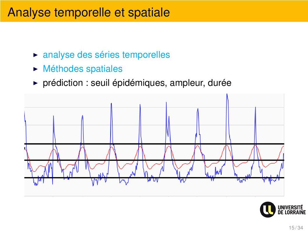 Analyse temporelle et spatiale