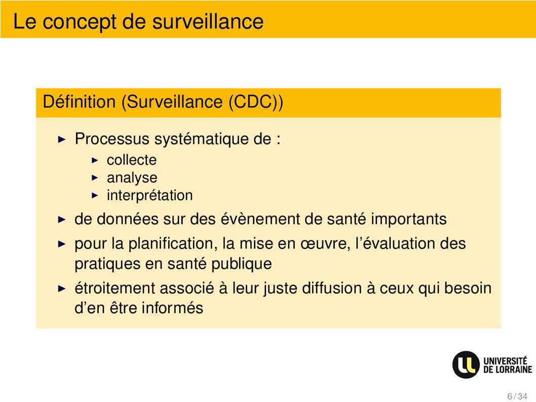 Le concept de surveillance