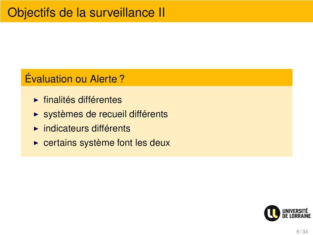 Objectifs de la surveillance II