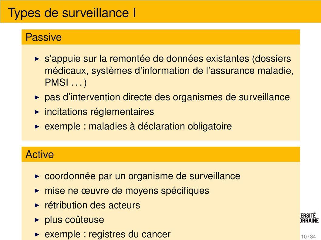 Types de surveillance I
