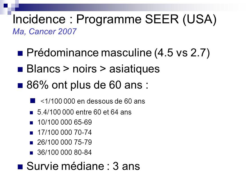 Incidence : Programme SEER (USA) Ma, Cancer 2007 Prédominance masculine (4.5 vs 2.7) Blancs > noirs > asiatiques 86% ont plus de 60 ans : <1/100 000 en dessous de 60 ans 5.4/100 000 entre 60 et 64 ans 10/100 000 65-69 17/100 000 70-74 26/100 000 75-79 36/100 000 80-84 Survie médiane : 3 ans