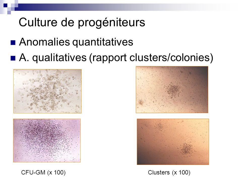 Culture de progéniteurs Anomalies quantitatives A.