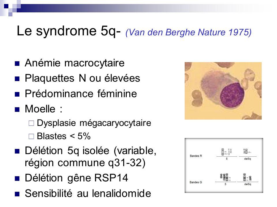 Le syndrome 5q- (Van den Berghe Nature 1975) Anémie macrocytaire Plaquettes N ou élevées Prédominance féminine Moelle : Dysplasie mégacaryocytaire Blastes < 5% Délétion 5q isolée (variable, région commune q31-32) Délétion gêne RSP14 Sensibilité au lenalidomide