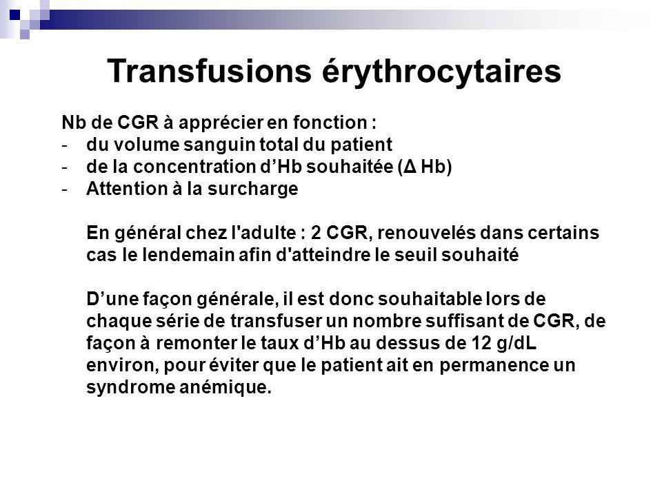 Nb de CGR à apprécier en fonction : -du volume sanguin total du patient -de la concentration dHb souhaitée (Δ Hb) -Attention à la surcharge En général chez l adulte : 2 CGR, renouvelés dans certains cas le lendemain afin d atteindre le seuil souhaité Dune façon générale, il est donc souhaitable lors de chaque série de transfuser un nombre suffisant de CGR, de façon à remonter le taux dHb au dessus de 12 g/dL environ, pour éviter que le patient ait en permanence un syndrome anémique.