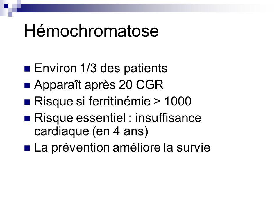Hémochromatose Environ 1/3 des patients Apparaît après 20 CGR Risque si ferritinémie > 1000 Risque essentiel : insuffisance cardiaque (en 4 ans) La prévention améliore la survie
