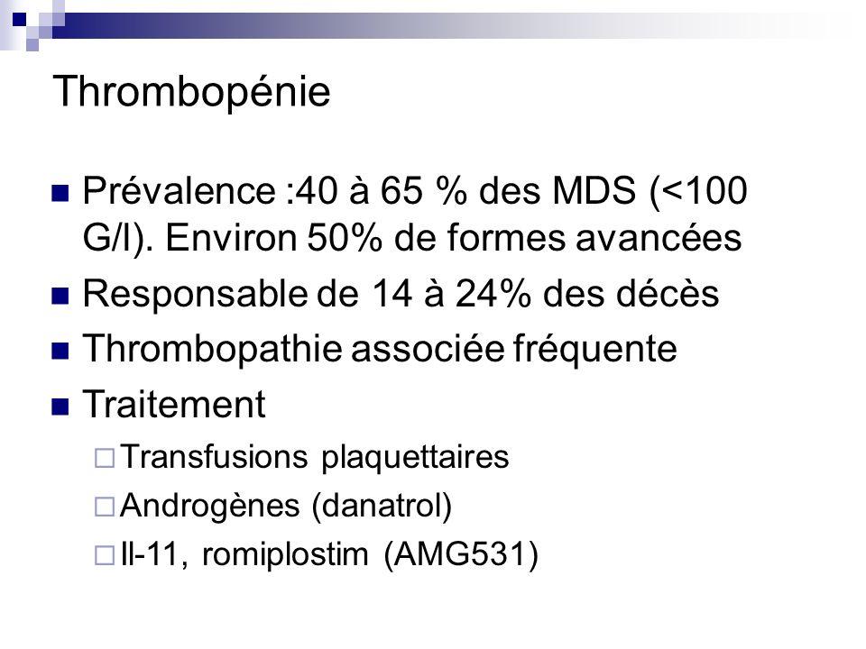 Thrombopénie Prévalence :40 à 65 % des MDS (<100 G/l).