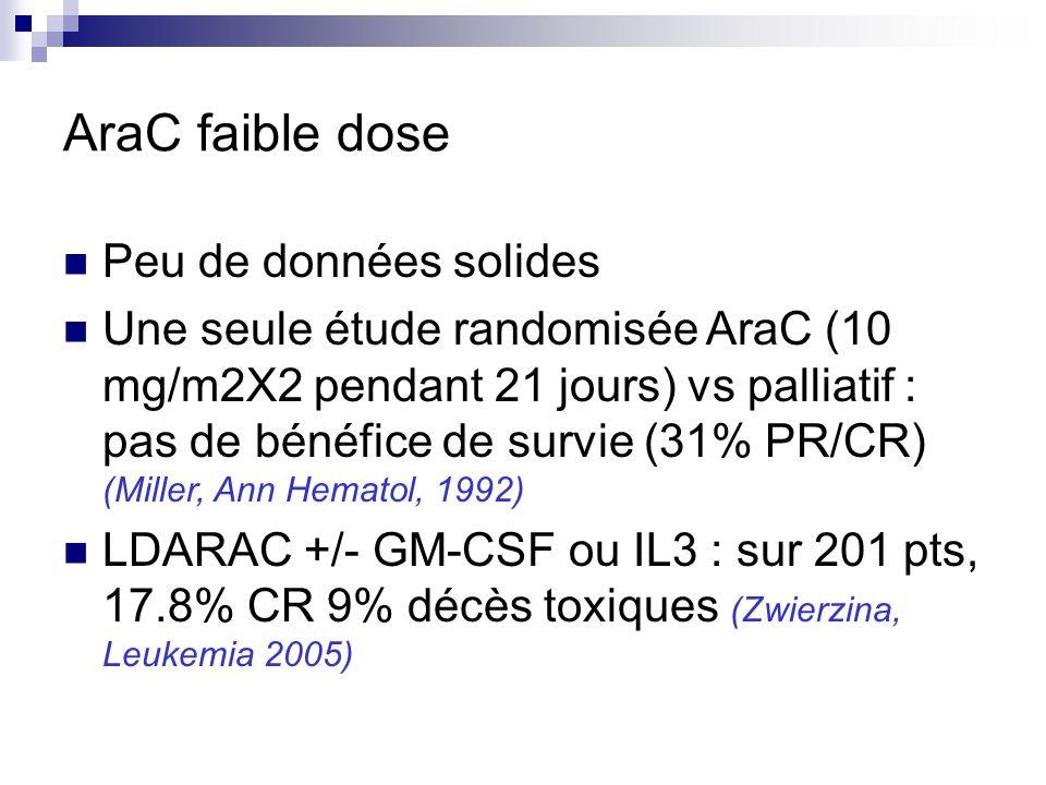 AraC faible dose Peu de données solides Une seule étude randomisée AraC (10 mg/m2X2 pendant 21 jours) vs palliatif : pas de bénéfice de survie (31% PR/CR) (Miller, Ann Hematol, 1992) LDARAC +/- GM-CSF ou IL3 : sur 201 pts, 17.8% CR 9% décès toxiques (Zwierzina, Leukemia 2005)