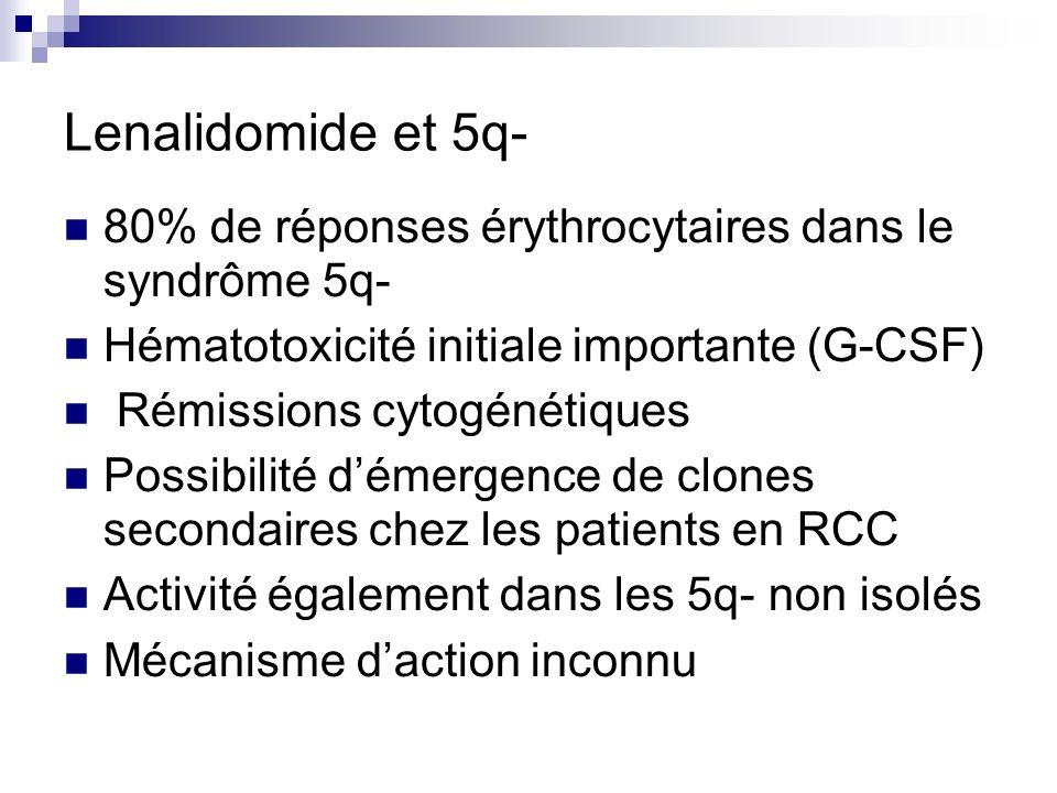 Lenalidomide et 5q- 80% de réponses érythrocytaires dans le syndrôme 5q- Hématotoxicité initiale importante (G-CSF) Rémissions cytogénétiques Possibilité démergence de clones secondaires chez les patients en RCC Activité également dans les 5q- non isolés Mécanisme daction inconnu