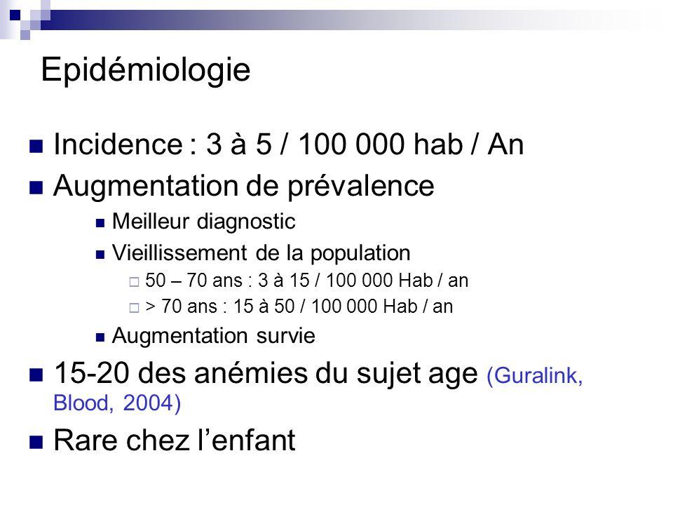 Epidémiologie Incidence : 3 à 5 / 100 000 hab / An Augmentation de prévalence Meilleur diagnostic Vieillissement de la population 50 – 70 ans : 3 à 15 / 100 000 Hab / an > 70 ans : 15 à 50 / 100 000 Hab / an Augmentation survie 15-20 des anémies du sujet age (Guralink, Blood, 2004) Rare chez lenfant