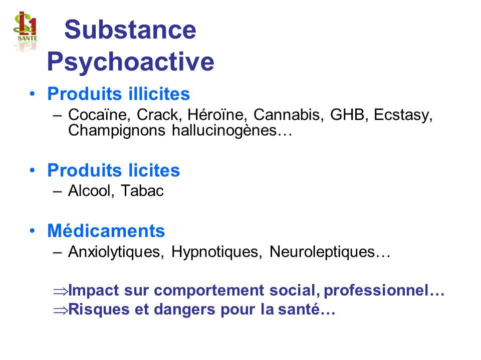 Substance Psychoactive Produits illicites –Cocaïne, Crack, Héroïne, Cannabis, GHB, Ecstasy, Champignons hallucinogènes… Produits licites –Alcool, Taba