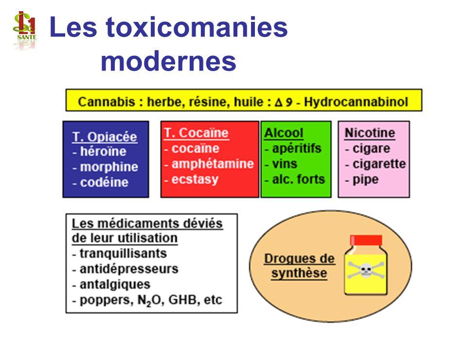 Les toxicomanies modernes